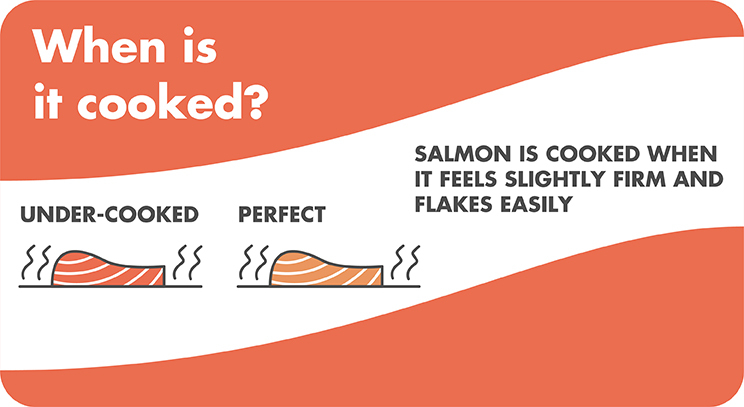 How to tell when BBQ salmon is cooked